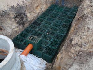 канализация-дренаж